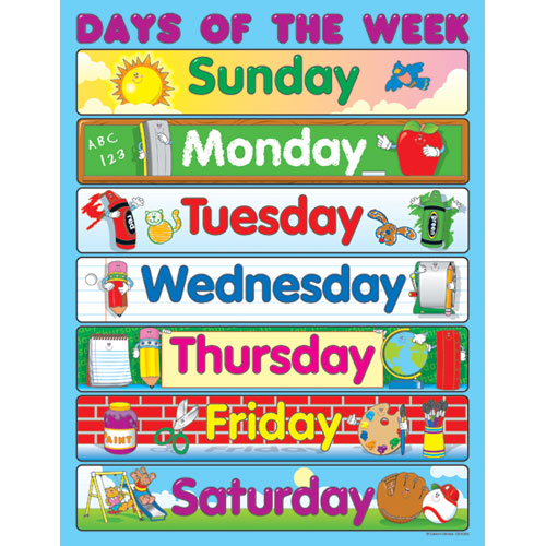 Ingilizce Haftanin Gunleri Days Of The Week on How Is The Weather Today Crafts And Activities 5