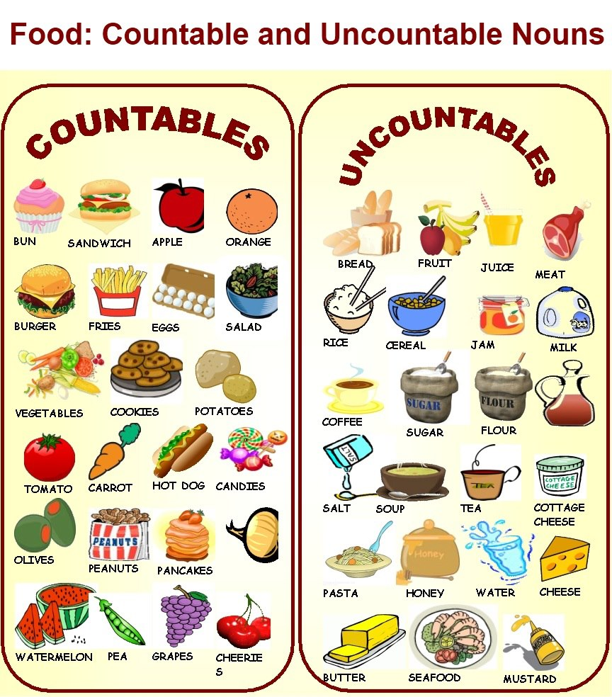Grande likewise Ts Fwxtyrwi Ux Ttw further How To Read A Food Label For Diabetes besides A D A C B A B Bc furthermore Kids Myplate Placemat Final Feb Page. on printable myplate healthy